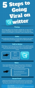 5-steps-to-going-viral-on-twitter-viral-marketing-2017-nidm.co