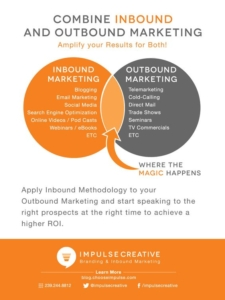 inbound-marketing-and-outbound-marketing-2017-nidm.co